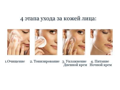 Как очистить лицо в домашних условиях правильный уход за кожей